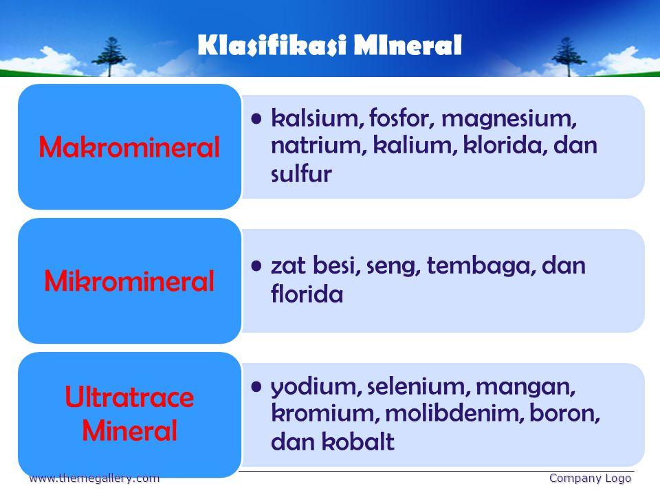 Klasifikasi MIneral kalsium, fosfor, magnesium, natrium, kalium, klorida, dan sulfur Makromineral zat besi, seng, tembaga, dan florida Mikromineral yo