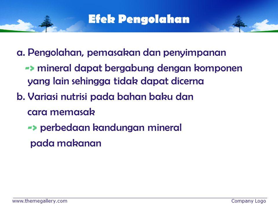 Efek Pengolahan a. Pengolahan, pemasakan dan penyimpanan -> mineral dapat bergabung dengan komponen yang lain sehingga tidak dapat dicerna b. Variasi