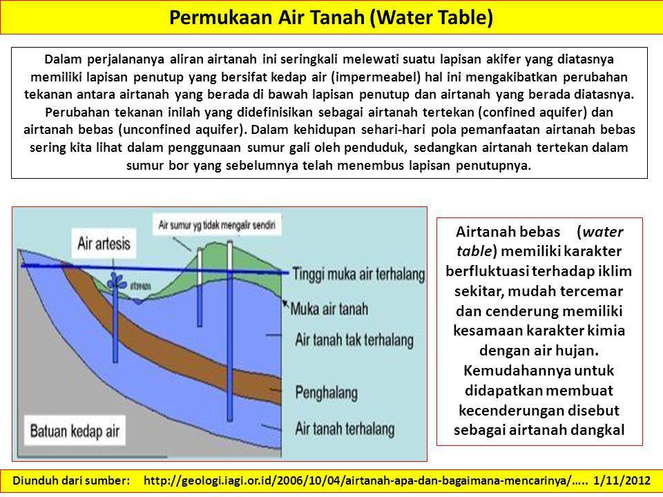 Permukaan Air Tanah (Water Table) Dalam perjalananya aliran airtanah ini seringkali melewati suatu lapisan akifer yang diatasnya memiliki lapisan penu