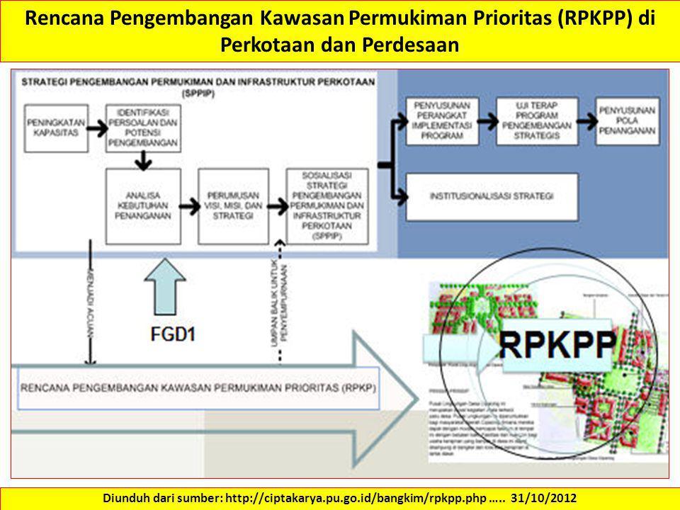 Rencana Pengembangan Kawasan Permukiman Prioritas (RPKPP) di Perkotaan dan Perdesaan Diunduh dari sumber: http://ciptakarya.pu.go.id/bangkim/rpkpp.php
