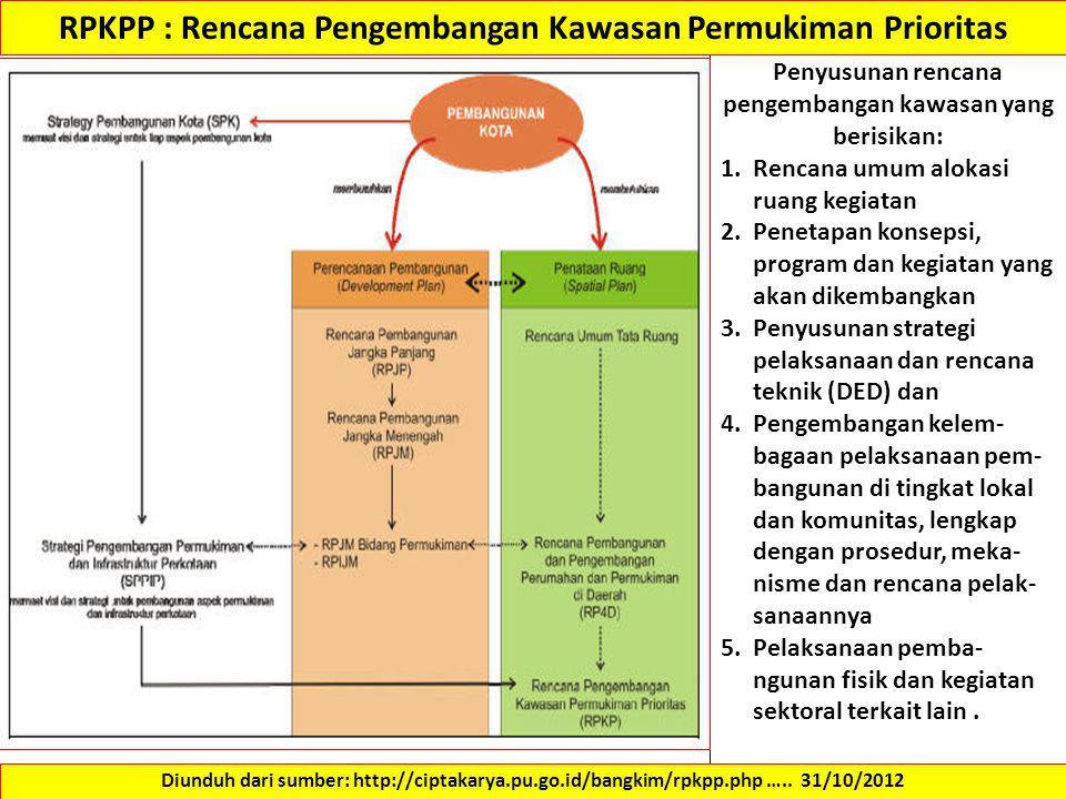 Penyusunan rencana pengembangan kawasan yang berisikan: 1.Rencana umum alokasi ruang kegiatan 2.Penetapan konsepsi, program dan kegiatan yang akan dik