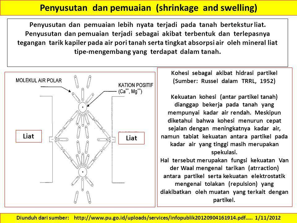 Penyusutan dan pemuaian (shrinkage and swelling) Penyusutan dan pemuaian lebih nyata terjadi pada tanah bertekstur liat. Penyusutan dan pemuaian terja