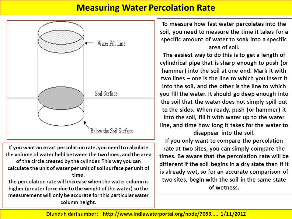 Measuring Water Percolation Rate To measure how fast water percolates into the soil, you need to measure the time it takes for a specific amount of water to soak into a specific area of soil.