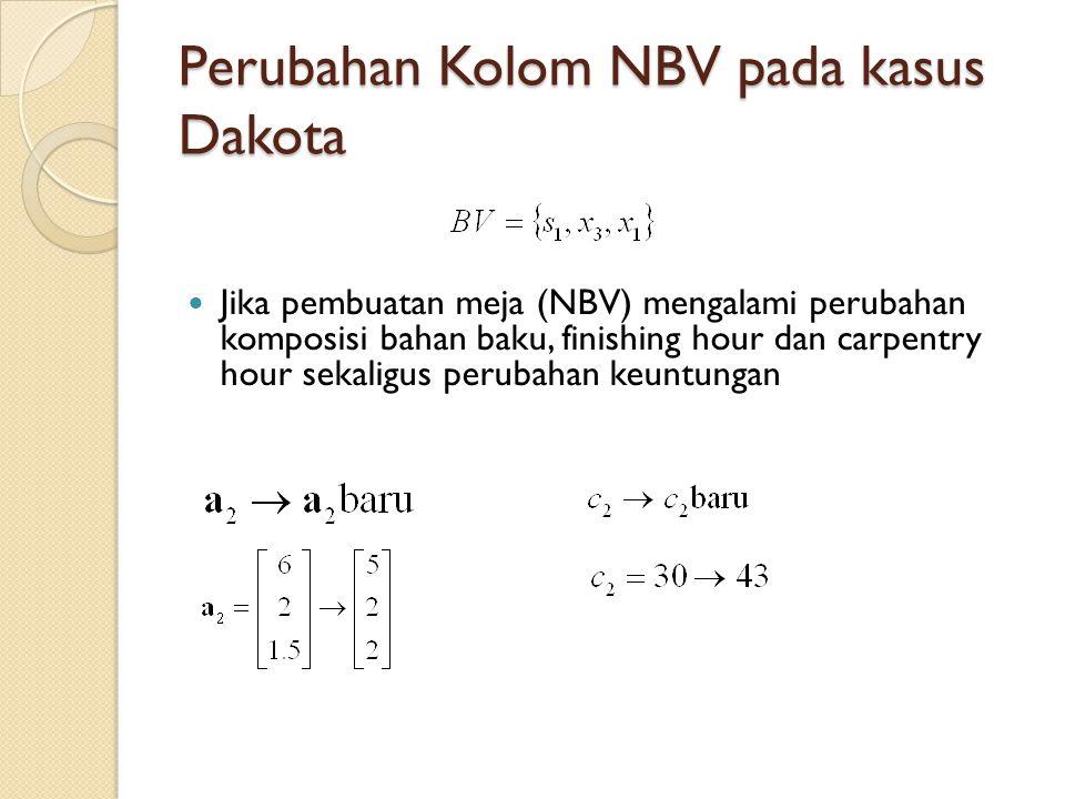 Perubahan Kolom NBV pada kasus Dakota Jika pembuatan meja (NBV) mengalami perubahan komposisi bahan baku, finishing hour dan carpentry hour sekaligus