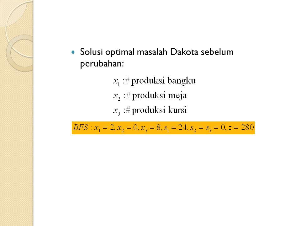 Tableau 2zx1x2x3s1s2s3rhsBV Baris 01050010 280z=280 Baris 100-2012-824s1=24 Baris 200-2102-48x3=8 Baris 3011.2500-0.51.52x1=2 x2 -3 -7 -4 2 Dari ratio test X 2 menggantikan X 1 RT No RT 2/2=1 Dengan ERO diperoleh tableau berikut Tableau 3zx1x2x3s1s2s3rhsBV Baris 011.50009.2512.25283z=283 Baris 103.50010.25-2.7531s1=31 Baris 202010112x3=12 Baris 300.5100-0.250.751x2=1