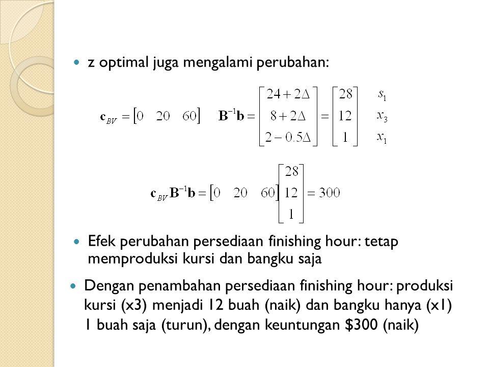 z optimal juga mengalami perubahan: Efek perubahan persediaan finishing hour: tetap memproduksi kursi dan bangku saja Dengan penambahan persediaan finishing hour: produksi kursi (x3) menjadi 12 buah (naik) dan bangku hanya (x1) 1 buah saja (turun), dengan keuntungan $300 (naik)