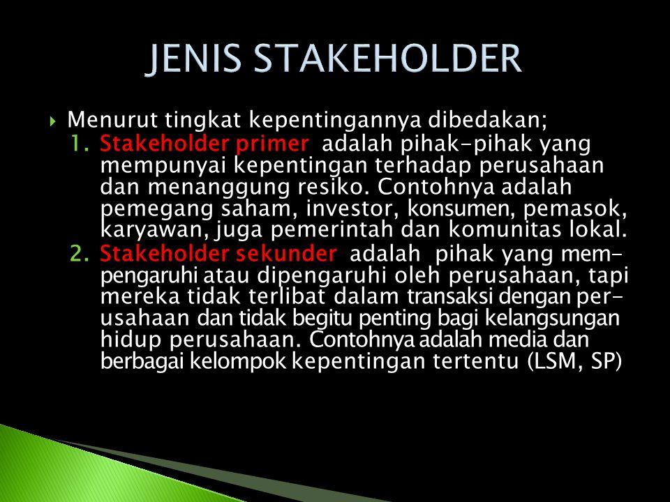  Menurut tingkat kepentingannya dibedakan; 1.Stakeholder primer adalah pihak-pihak yang mempunyai kepentingan terhadap perusahaan dan menanggung resi