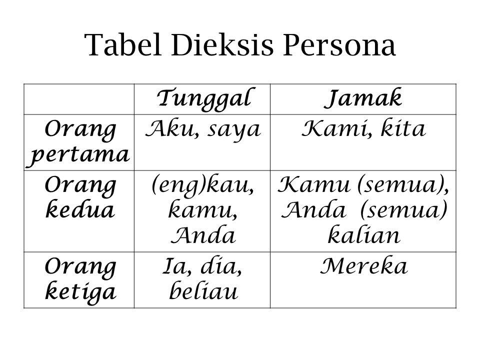 Tabel Dieksis Persona TunggalJamak Orang pertama Aku, sayaKami, kita Orang kedua (eng)kau, kamu, Anda Kamu (semua), Anda (semua) kalian Orang ketiga I