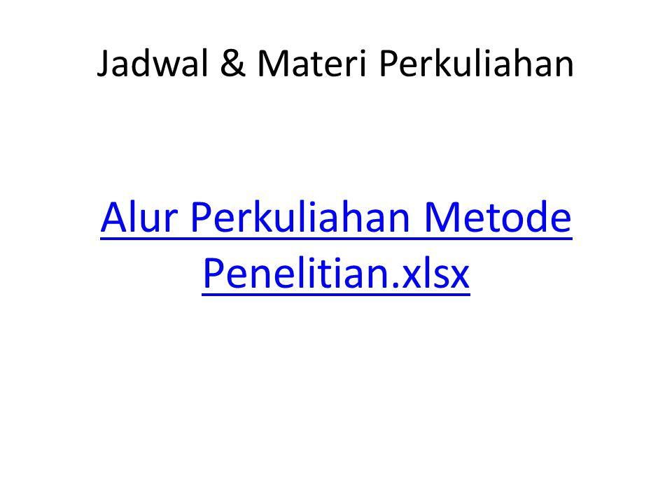Jadwal & Materi Perkuliahan Alur Perkuliahan Metode Penelitian.xlsx
