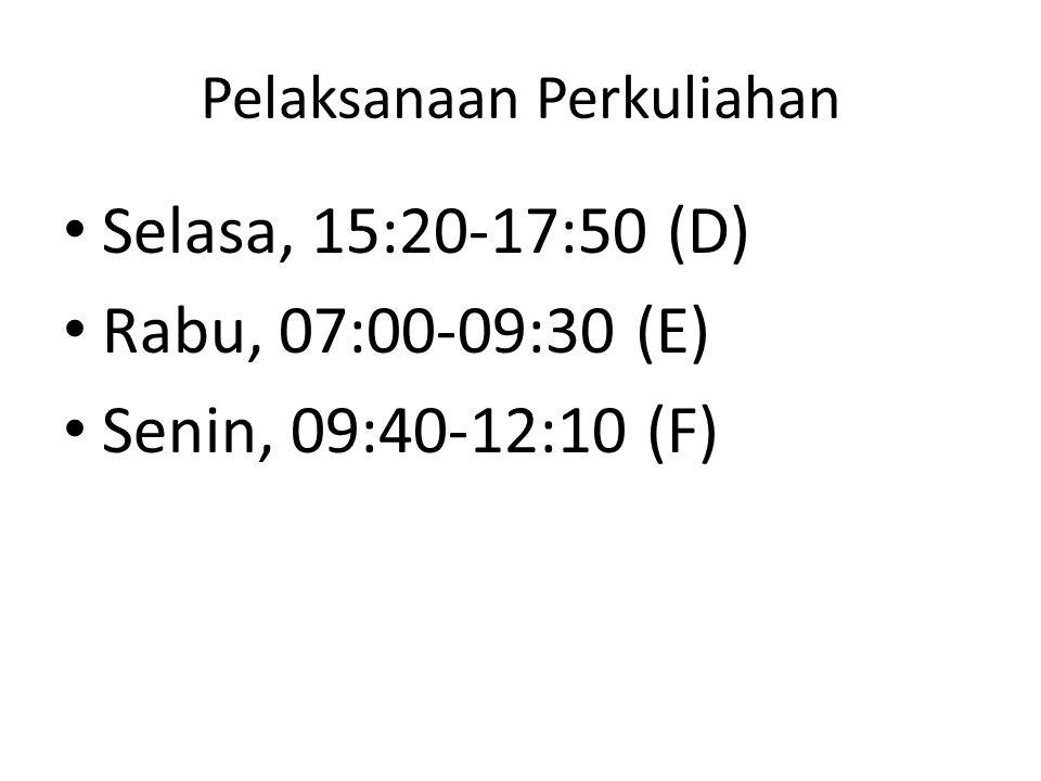 Pelaksanaan Perkuliahan Selasa, 15:20-17:50 (D) Rabu, 07:00-09:30 (E) Senin, 09:40-12:10 (F)