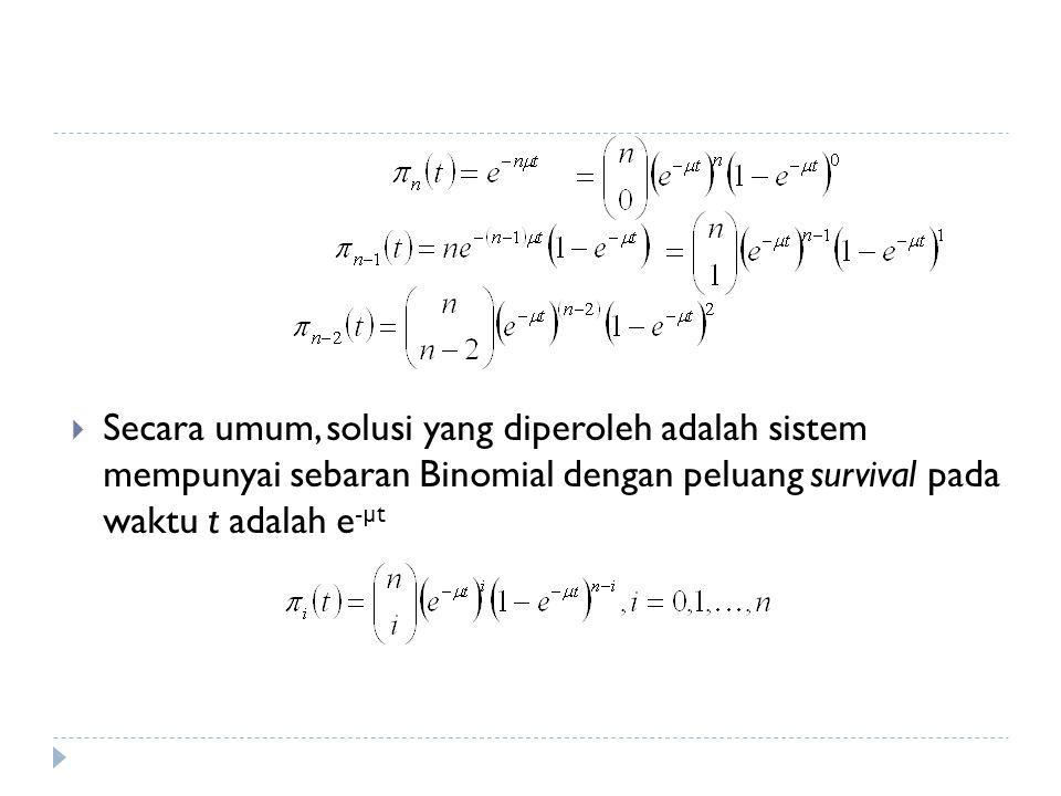  Secara umum, solusi yang diperoleh adalah sistem mempunyai sebaran Binomial dengan peluang survival pada waktu t adalah e -µt