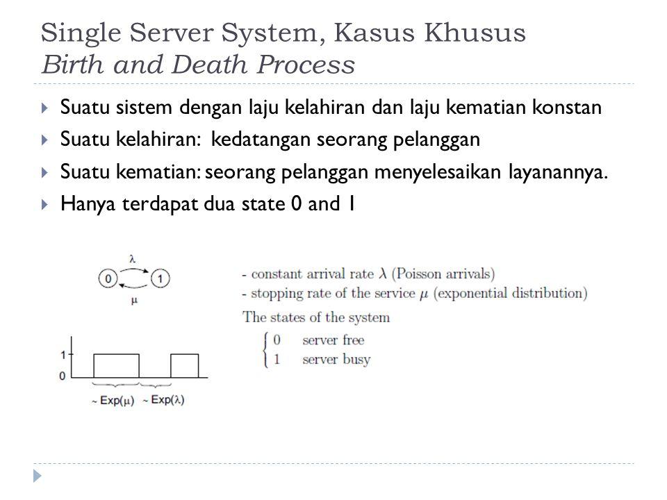 Single Server System, Kasus Khusus Birth and Death Process  Suatu sistem dengan laju kelahiran dan laju kematian konstan  Suatu kelahiran: kedatanga