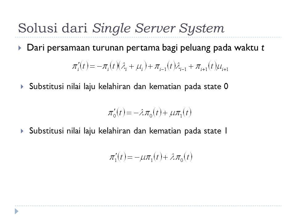 Solusi dari Single Server System  Dari persamaan turunan pertama bagi peluang pada waktu t  Substitusi nilai laju kelahiran dan kematian pada state