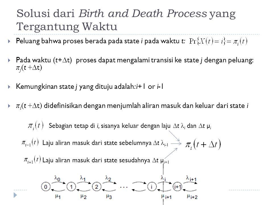 Solusi dari Birth and Death Process yang Tergantung Waktu  Peluang bahwa proses berada pada state i pada waktu t:  Pada waktu (t+ ∆ t) proses dapat