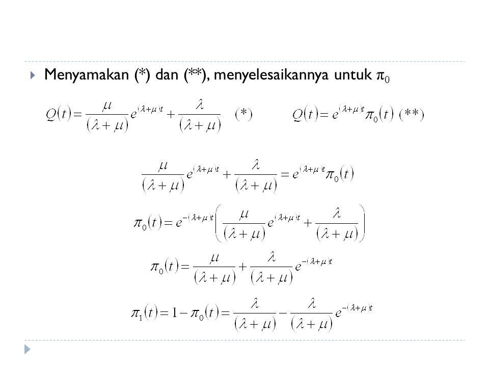  Menyamakan (*) dan (**), menyelesaikannya untuk π 0