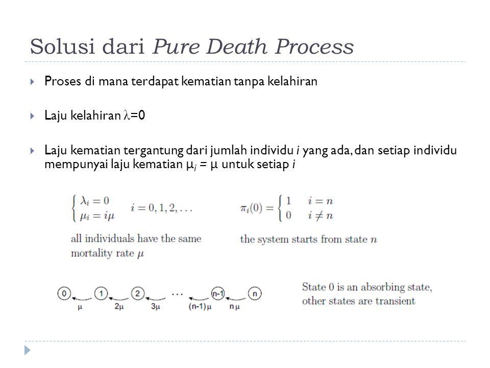 Solusi dari Pure Death Process  Proses di mana terdapat kematian tanpa kelahiran  Laju kelahiran λ =0  Laju kematian tergantung dari jumlah individ