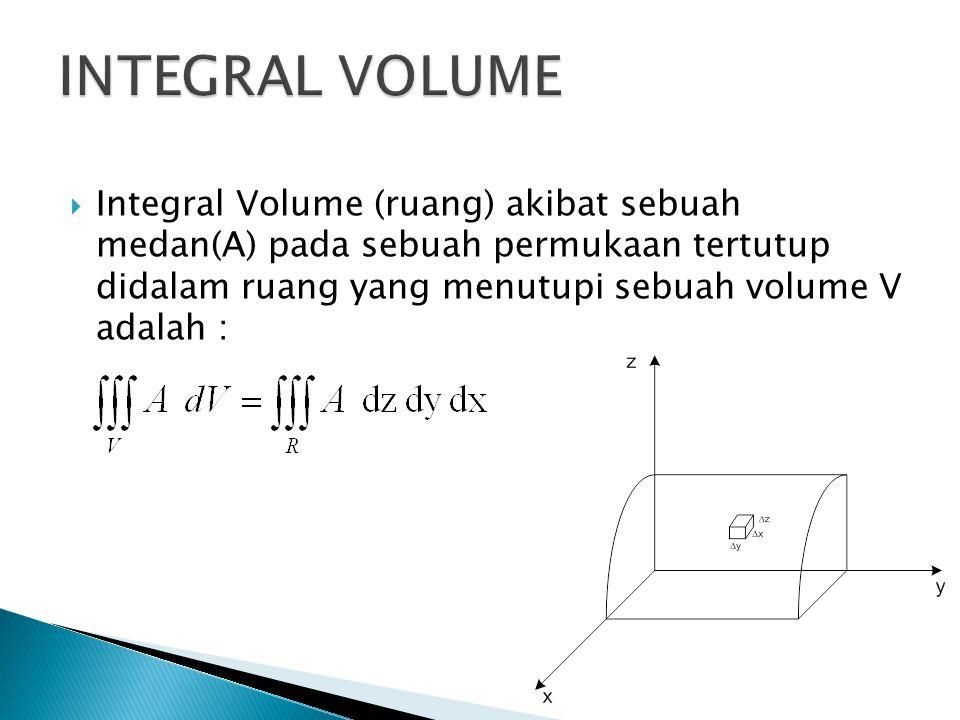  Integral Volume (ruang) akibat sebuah medan(A) pada sebuah permukaan tertutup didalam ruang yang menutupi sebuah volume V adalah :