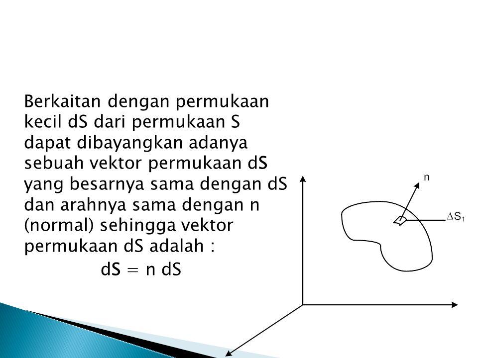 Berkaitan dengan permukaan kecil dS dari permukaan S dapat dibayangkan adanya sebuah vektor permukaan dS yang besarnya sama dengan dS dan arahnya sama
