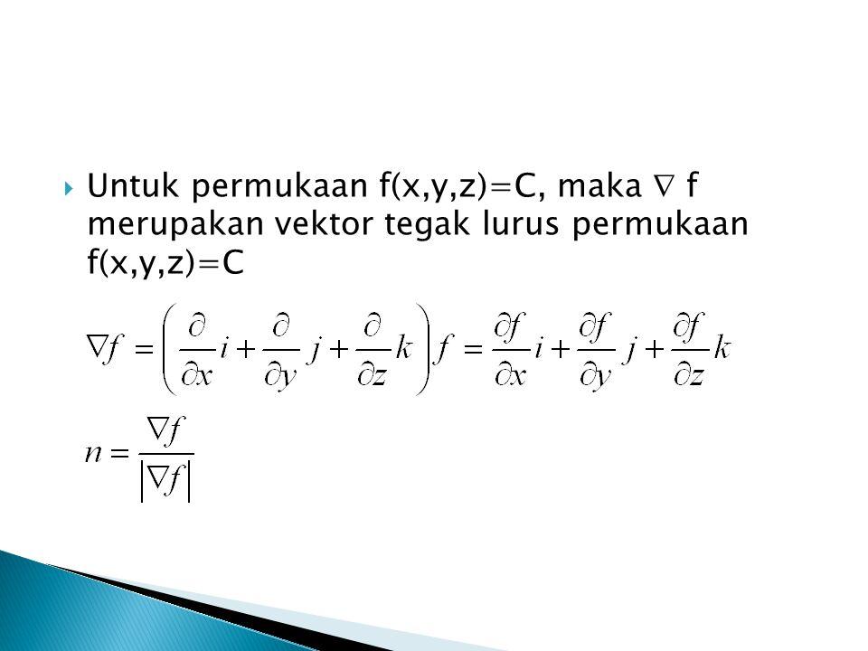 Hitunglah integral permukaan dengan Q = xy i - x 2 j + (x+z) k dan S adalah bagian bidang 2x + 2y + z = 6 yang terletak dikuadran pertama