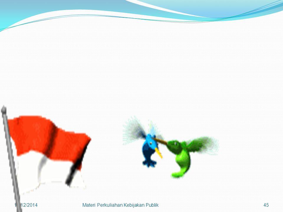 19/12/2014Materi Perkuliahan Kebijakan Publik45