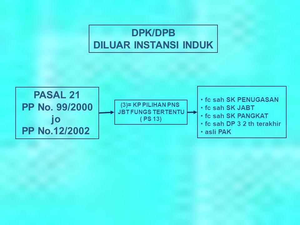 8 (3)= KP PILIHAN PNS JBT FUNGS TERTENTU ( PS 13) PASAL 21 PP No.