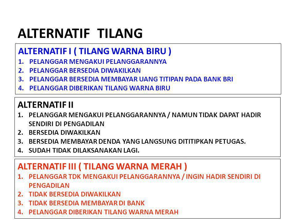 ALTERNATIF TILANG ALTERNATIF I ( TILANG WARNA BIRU ) 1.PELANGGAR MENGAKUI PELANGGARANNYA 2.PELANGGAR BERSEDIA DIWAKILKAN 3.PELANGGAR BERSEDIA MEMBAYAR UANG TITIPAN PADA BANK BRI 4.PELANGGAR DIBERIKAN TILANG WARNA BIRU ALTERNATIF II 1.PELANGGAR MENGAKUI PELANGGARANNYA / NAMUN TIDAK DAPAT HADIR SENDIRI DI PENGADILAN 2.BERSEDIA DIWAKILKAN 3.BERSEDIA MEMBAYAR DENDA YANG LANGSUNG DITITIPKAN PETUGAS.