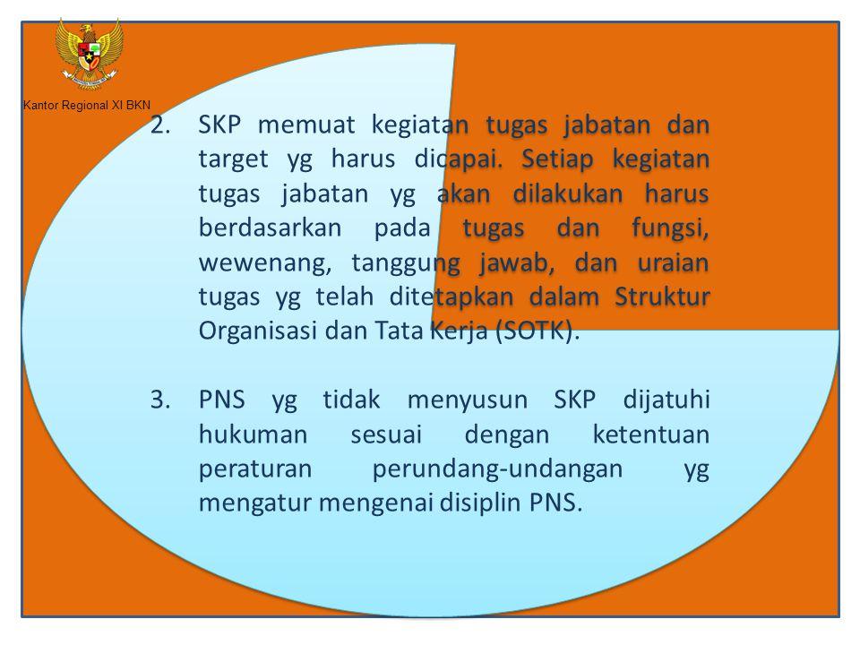 17 ► Formula Rumus Penilaian Capaian SKP, aspek : Kuantitas :  Penilaian SKP (kuan) = X 100 Ket : RO = Realisasi Output TO = Target Output contoh : RO TO       100 x 5000