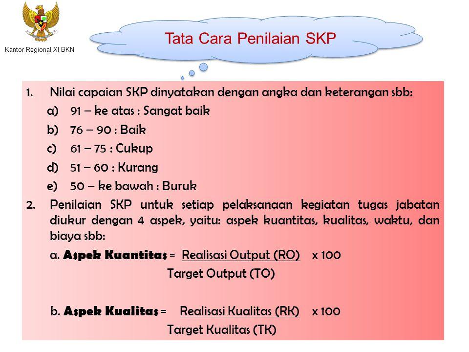 19 Waktu :  Penilaian SKP (Waktu) = X 100 Ket : NT = Nilai Tertimbang = 1,76 TW = Target Waktu RW = Realisasi Waktu Contoh : NT.TW – RW TW              100 x 12 9,12 = 12 912 = 76 x 12 - 21,12   100   x 12 - 12 ) x(1,76 