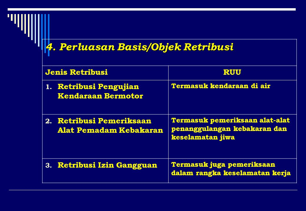 4.Perluasan Basis/Objek Retribusi Jenis RetribusiRUU 1.