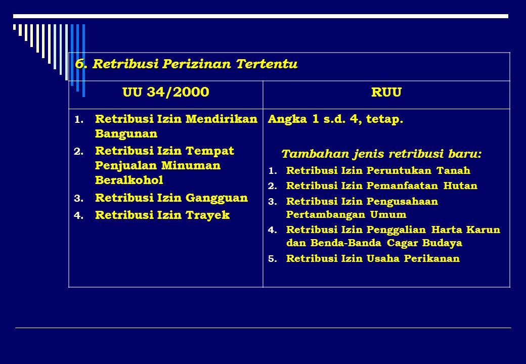 6. Retribusi Perizinan Tertentu UU 34/2000RUU 1. Retribusi Izin Mendirikan Bangunan 2.