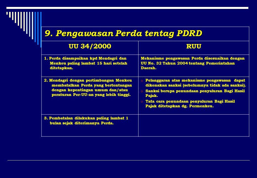 9. Pengawasan Perda tentag PDRD UU 34/2000RUU 1.