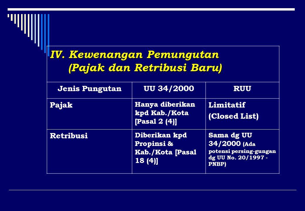 IV. Kewenangan Pemungutan (Pajak dan Retribusi Baru) (Pajak dan Retribusi Baru) Jenis PungutanUU 34/2000RUU Pajak Hanya diberikan kpd Kab./Kota [Pasal