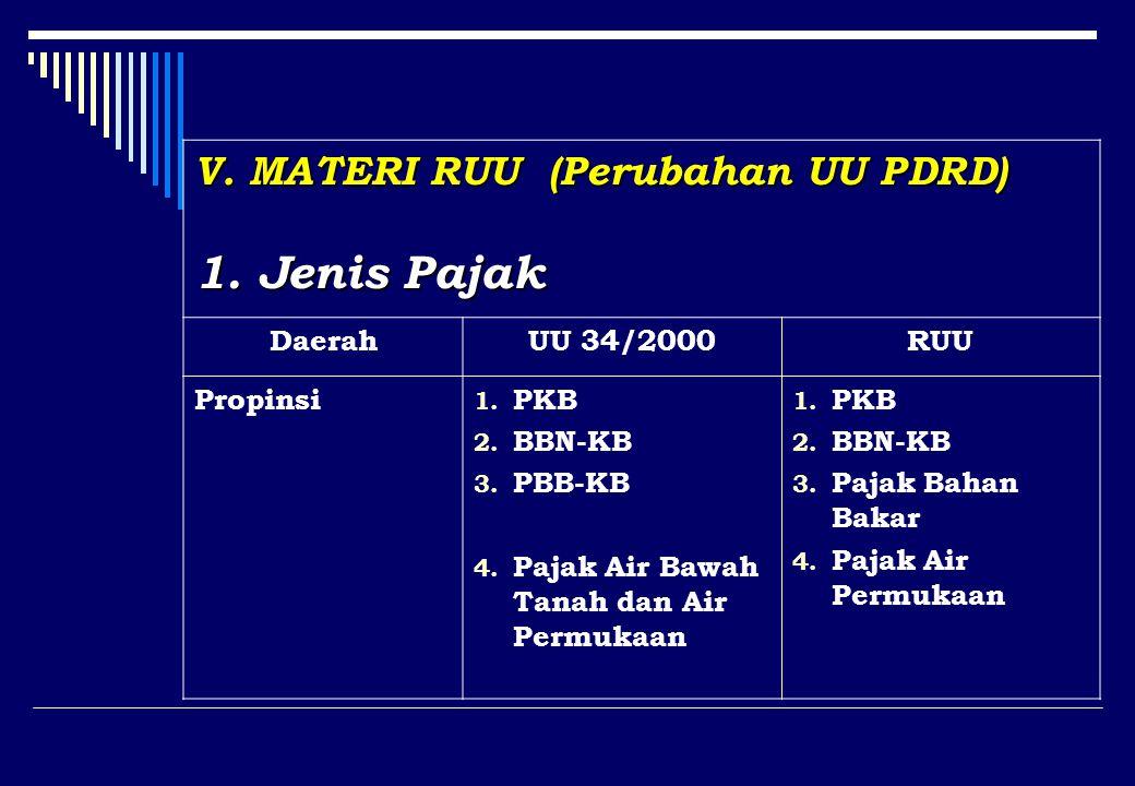 V. MATERI RUU (Perubahan UU PDRD) 1. Jenis Pajak DaerahUU 34/2000RUU Propinsi 1.