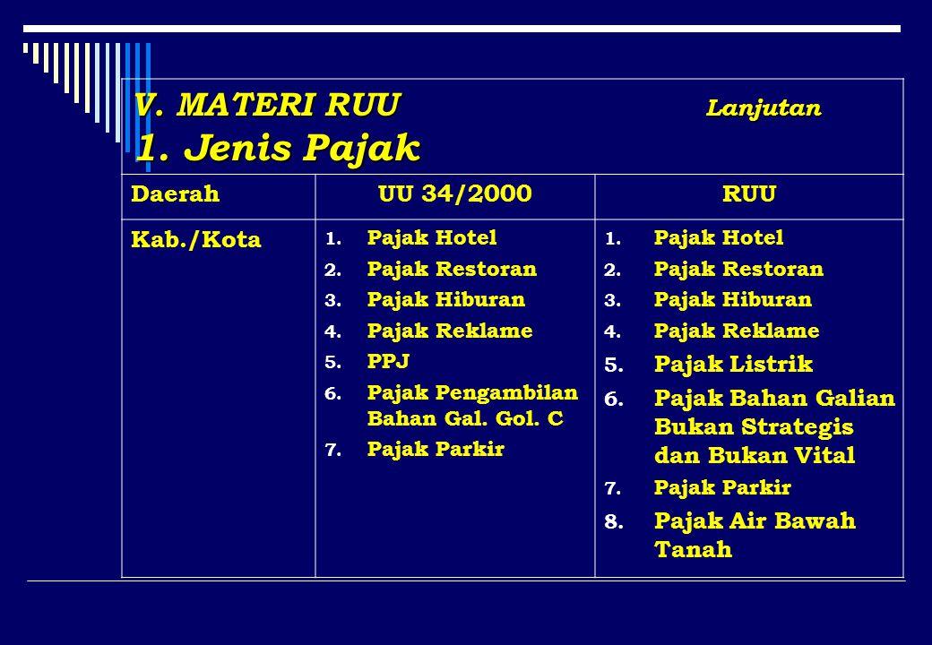 V. MATERI RUU Lanjutan 1. Jenis Pajak DaerahUU 34/2000RUU Kab./Kota 1.