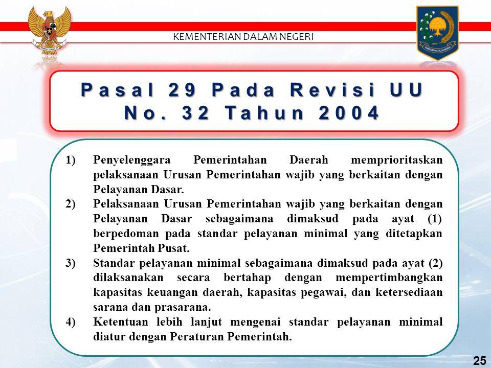 Pasal 29 Pada Revisi UU No.
