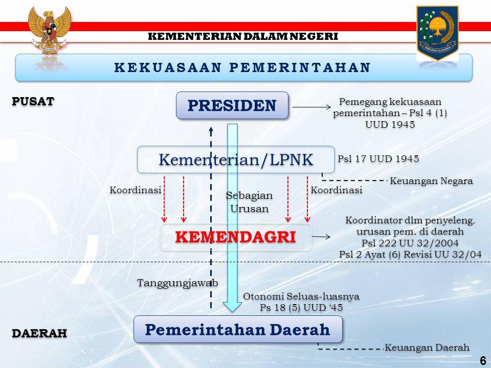 KEKUASAAN PEMERINTAHAN PRESIDEN Kementerian/LPNK Koordinator dlm penyeleng.