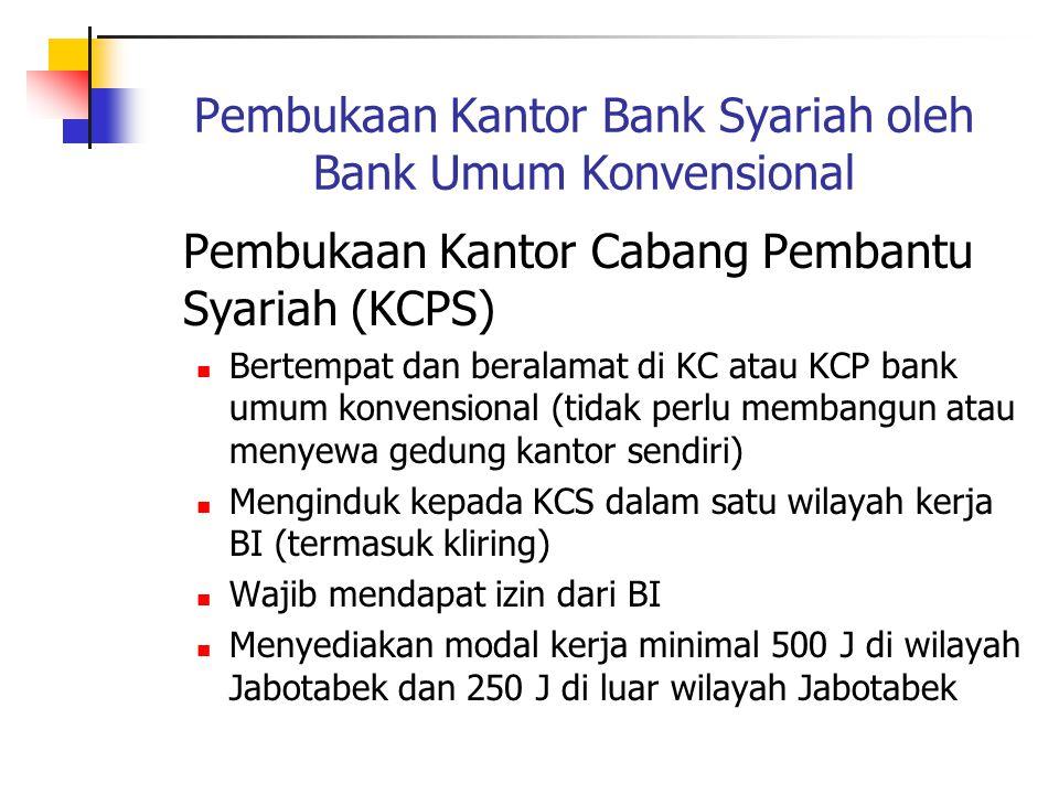 Pembukaan Kantor Bank Syariah oleh Bank Umum Konvensional Pembukaan Kantor Cabang Pembantu Syariah (KCPS) Bertempat dan beralamat di KC atau KCP bank