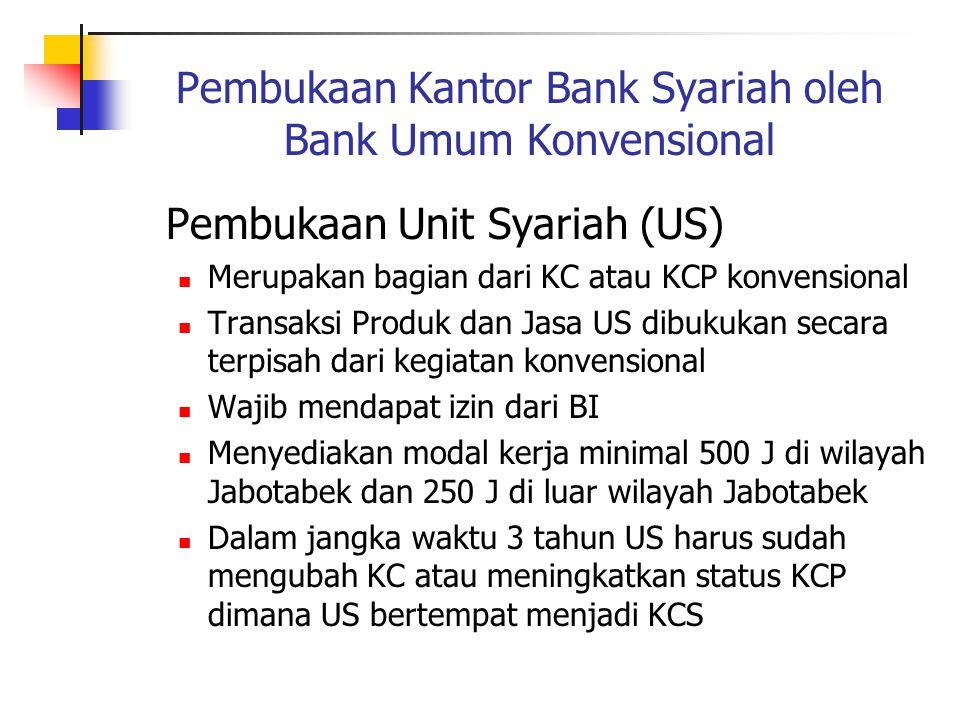 Pembukaan Kantor Bank Syariah oleh Bank Umum Konvensional Pembukaan Unit Syariah (US) Merupakan bagian dari KC atau KCP konvensional Transaksi Produk