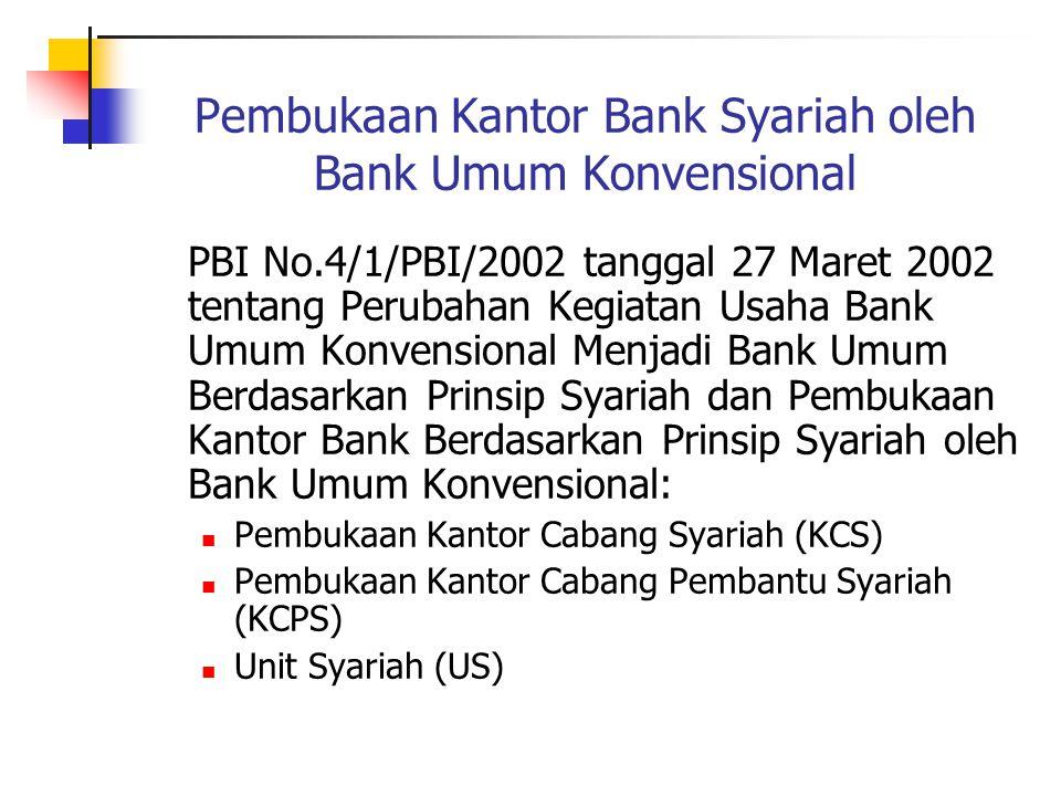 Pembukaan Kantor Bank Syariah oleh Bank Umum Konvensional PBI No.4/1/PBI/2002 tanggal 27 Maret 2002 tentang Perubahan Kegiatan Usaha Bank Umum Konvens