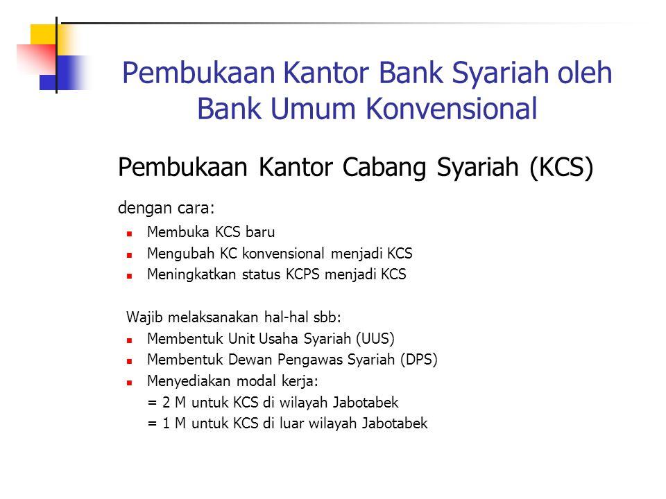 Pembukaan Kantor Bank Syariah oleh Bank Umum Konvensional Pembukaan Kantor Cabang Syariah (KCS) dengan cara: Membuka KCS baru Mengubah KC konvensional
