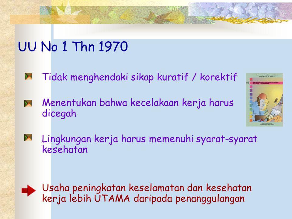UU No 1 Thn 1970 Tidak menghendaki sikap kuratif / korektif Menentukan bahwa kecelakaan kerja harus dicegah Lingkungan kerja harus memenuhi syarat-sya
