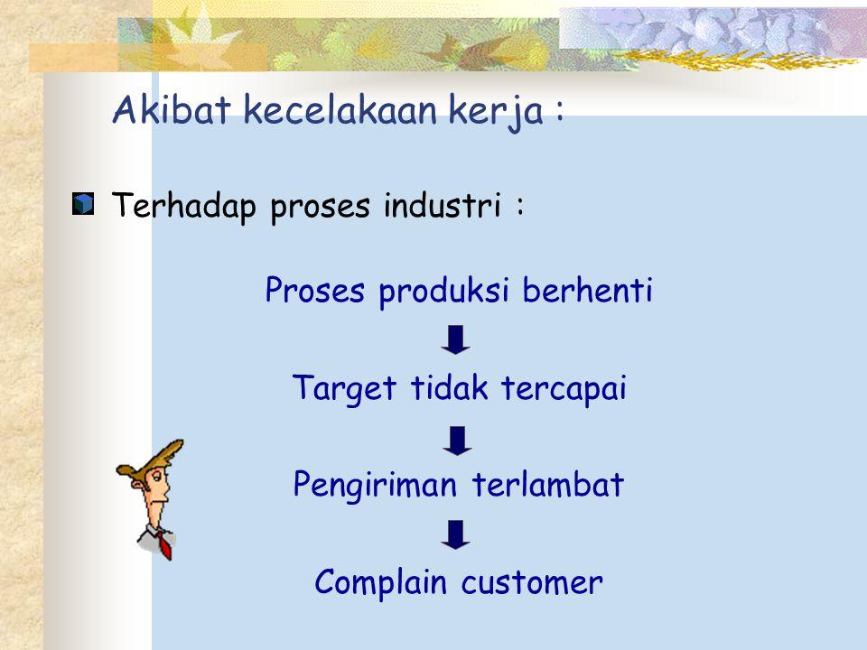 Akibat kecelakaan kerja : Proses produksi berhenti Target tidak tercapai Pengiriman terlambat Complain customer Terhadap proses industri :
