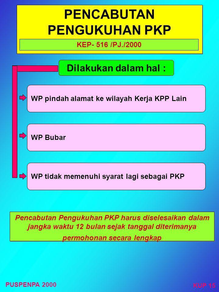Dilakukan dalam hal : Wanita kawin tidak dengan perjanjian pemisahan harta dan penghasilan WP badan yang telah dibubarkan secara resmi berdasarkan ket