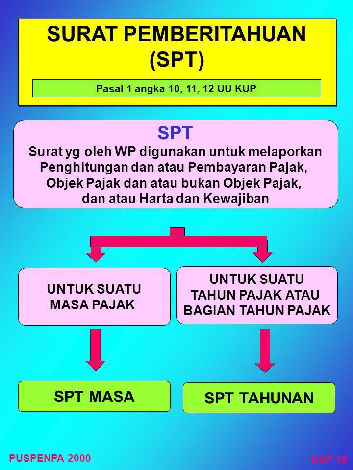 Dilakukan dalam hal : WP Bubar WP tidak memenuhi syarat lagi sebagai PKP PENCABUTAN PENGUKUHAN PKP KEP- 516 /PJ./2000 WP pindah alamat ke wilayah Kerj