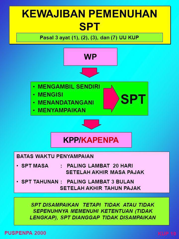 FUNGSI SPT PPN a. melaporkan dan mempertanggung jawabkan penghitungan jumlah PPN/PPn BM yang sebenarnya terutang, dan b.melaporkan tentang:  pengkred