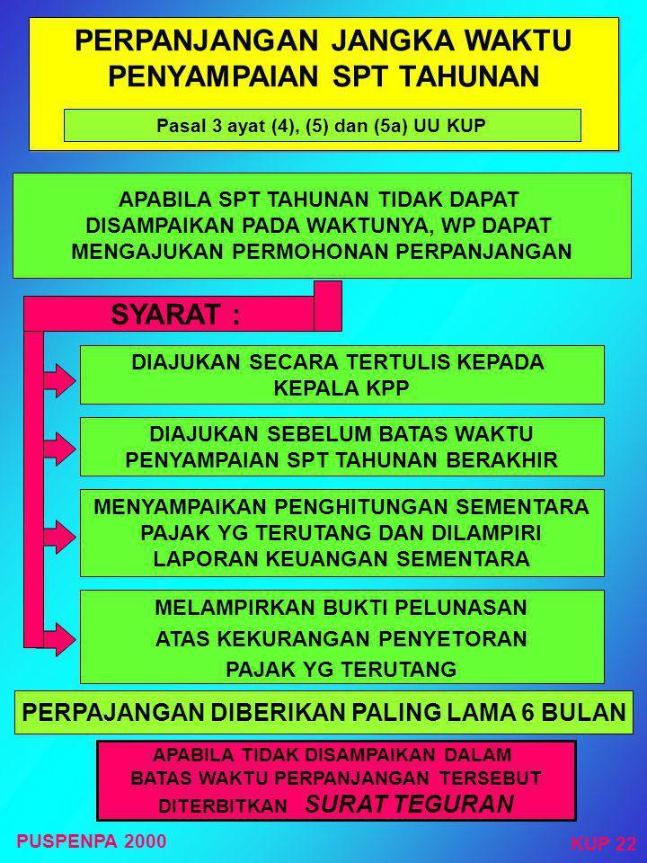 a. Dalam Bahasa Indonesia b.Huruf latin c. Menggunakan angka arab d.Satuan mata uang rupiah ( Kecuali WP yang telah mendapat izin Menkeu untuk menyele