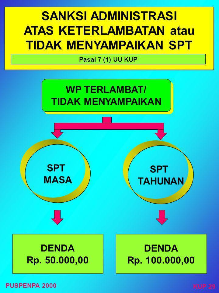 PENYAMPAIAN SPT Pasal 6 UU KUP jo. KEP- 518 /PJ./2000 Dengan Cara Disampaikan langsung ke KPP/ Kapenpa. WP menerima tanda bukti dan tanggal penerimaan