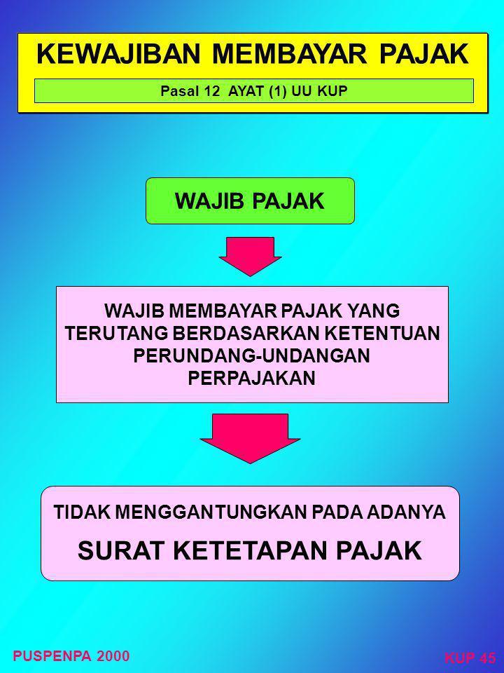 SURAT KETETAPAN PAJAK Pasal 1 angka 14 UU KUP Surat Ketetapan Pajak PASAL 13 PASAL 15 PASAL 17 DAN PASAL 17 B PASAL 17 A SURAT KETETAPAN PAJAK LEBIH B