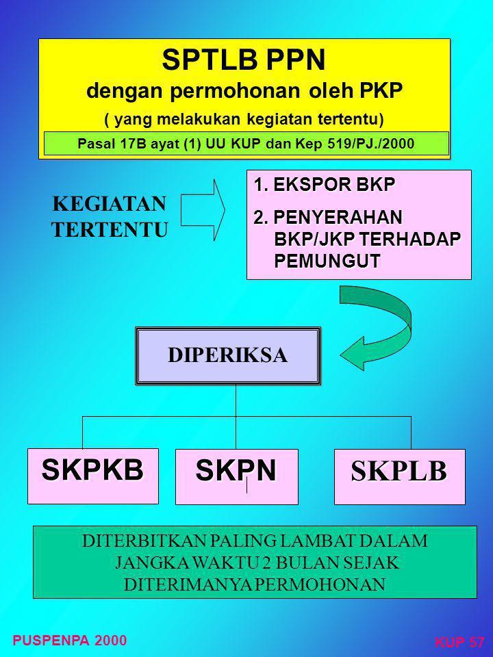 SPTLB dengan permohonan dalam SPT (Selain WP Kriteria tertentu sebagaimana dalam Pasal 17 C) DIPERIKSA SKPLBSKPKBSKPN diterbitkan dalam jangka waktu 1