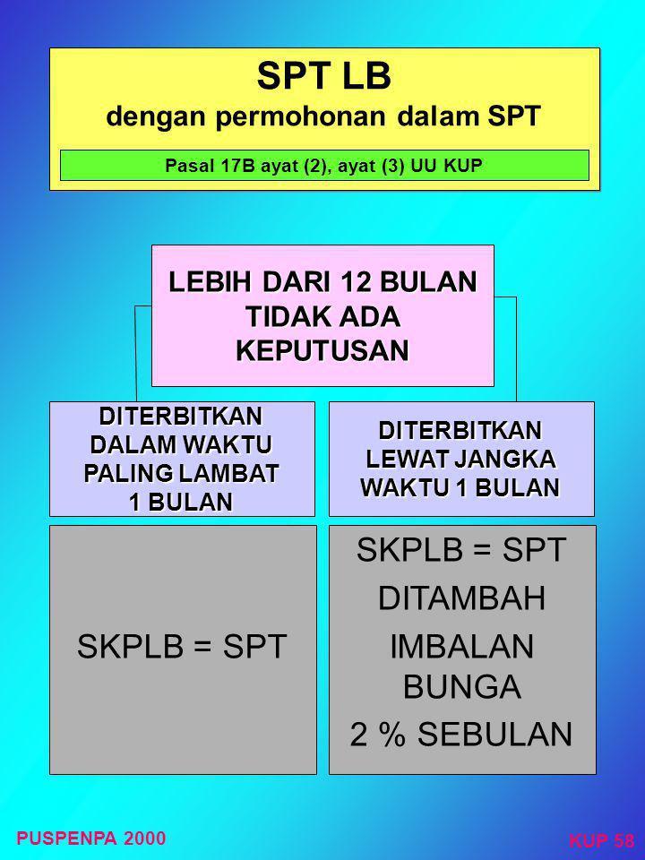 SPTLB PPN dengan permohonan oleh PKP ( yang melakukan kegiatan tertentu) DIPERIKSA SKPLB SKPKB SKPN Pasal 17B ayat (1) UU KUP dan Kep 519/PJ./2000 PUS